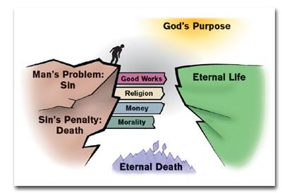 Mortal sins catholic